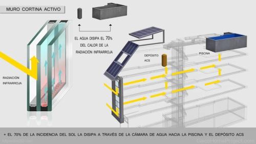 """MURO CORTINA Prototipo 3d de Vivienda Unifamiliar ad alta eficiencia energética by """"AB positivo 3D"""""""