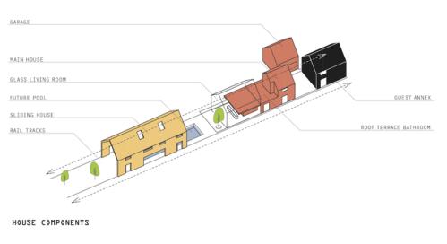 Sliding House: la casa deslizante by dRMM architects